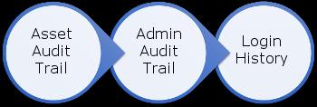 AuditTrail1